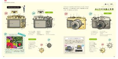 OLYMPUS PENおしゃれ&ナチュラル写真の撮り方レシピ