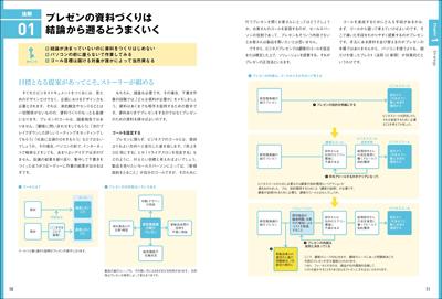 プレゼンに役立つデザインの法則50_01